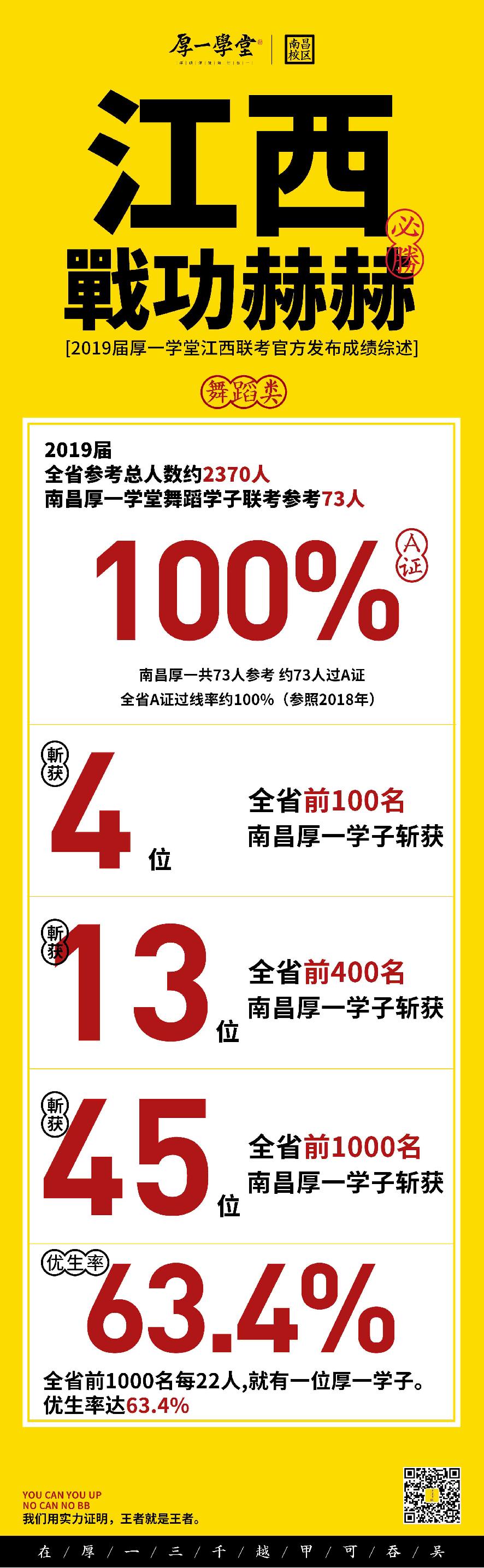 2019聯考舞蹈綜述4-01.jpg